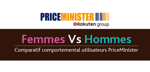 Infographie Etude comportementale Priceminister Homme-Femme